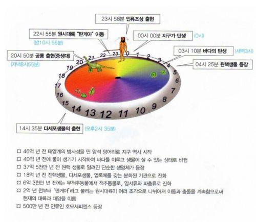 지구의 탄생.jpg