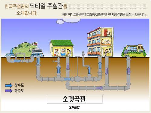 한국주철관.jpg