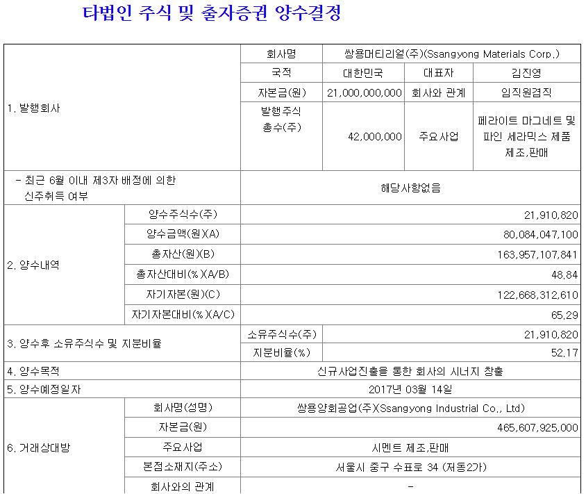 타법인 주식 및 출자증권 양수결정.png