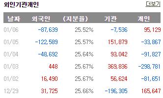한화케미칼 주체별매매현황.png
